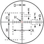 Sightron SIII Field Target Riflescope 10-50X60 FTIRMOA Code 25010