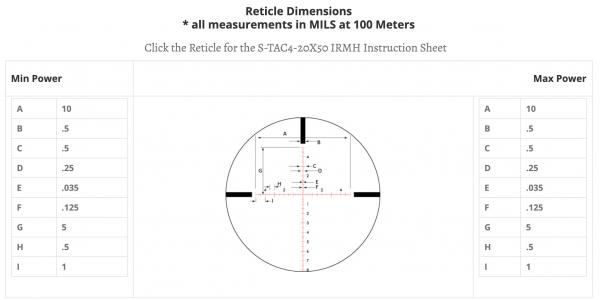 Sightron S-Tac 4-20x50 Z/Stop FFP Illum Mil-Hash Code SI-26016