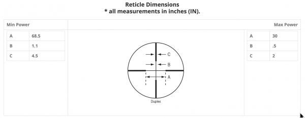 Sightron 1.75-4x32 SI-Hunter Riflescope with Duplex Reticle Code 31000