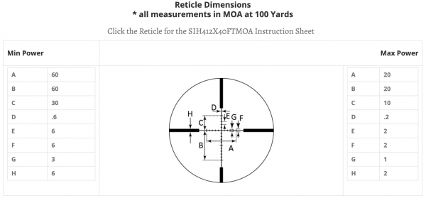 Sightron SIH Field Target 4-12x40 with MOA-20 reticle Code SI-31021