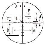 Sightron S-TAC Series Riflescope 1-7X24 IRMOA Reticle Code 26001