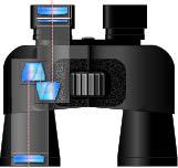 Sightron 10X25 Binocular Code SIWP1025